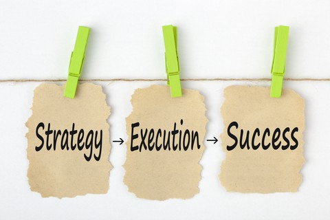 Strategy Execution Success concept words